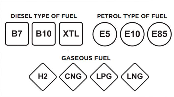 Conoce el nuevo etiquetado en los distintos tipos de combustible.