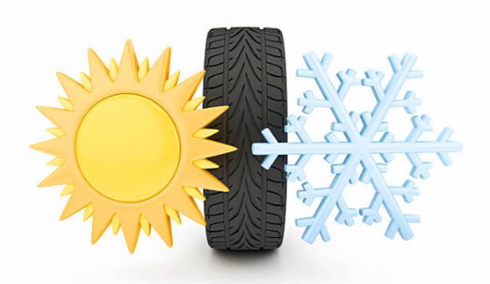 Diferencias entre neumáticos de verano e invierno